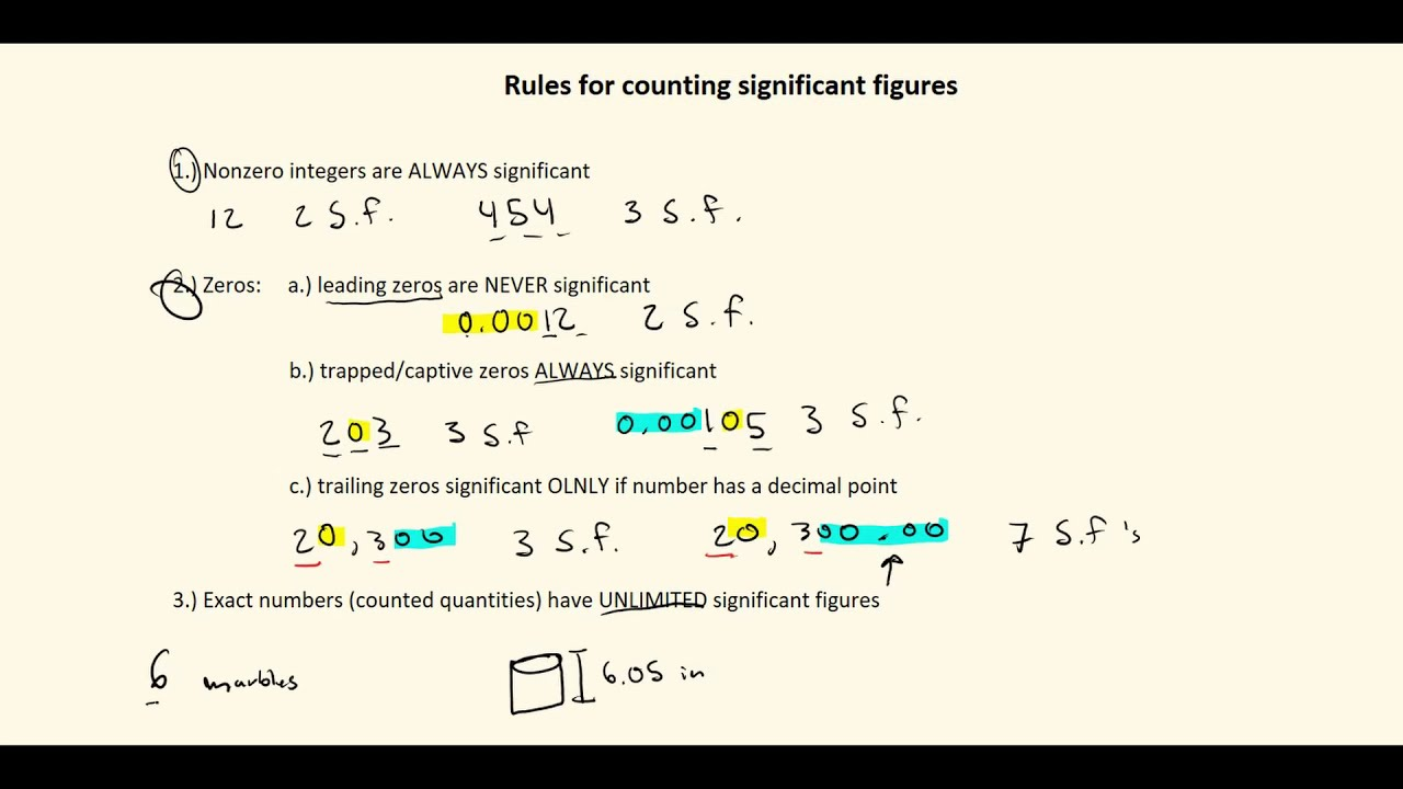Download Significant Figure Rules with Examples    Chemistry, Physics