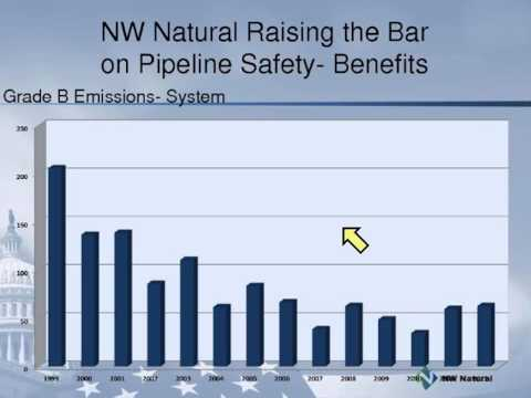 Webinar: Increasing Natural Gas Pipeline Safety