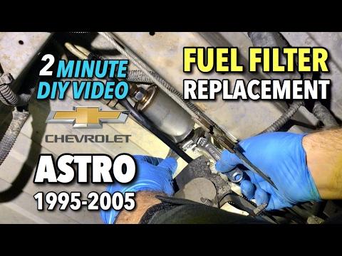 Astro Van Fuel Filter Replacement 1995-2005 - 2 MINUTE DIY VIDEO