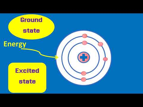 Ground state  -  Excited state Of Carbon