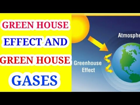 Greenhouse effect and Greenhouse gases in Hindi