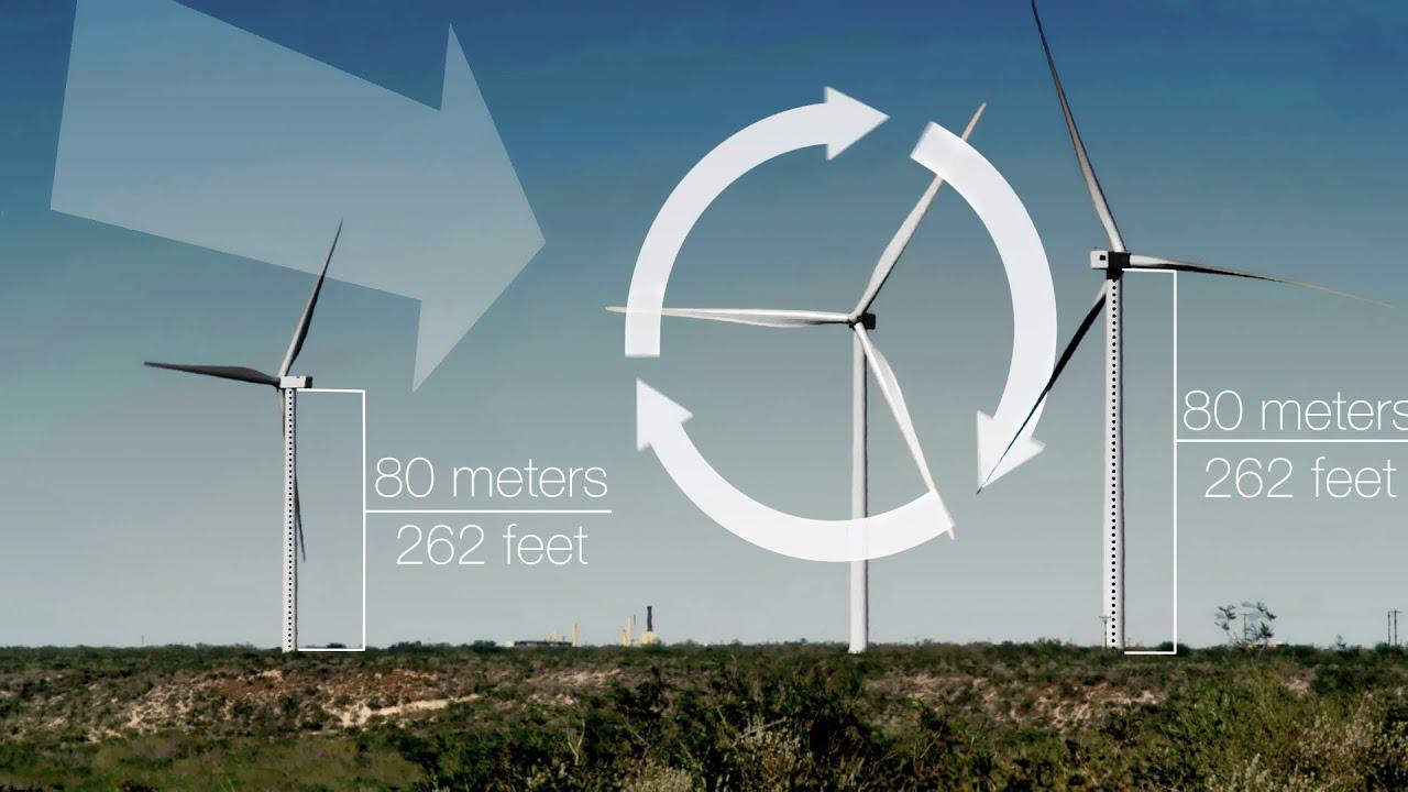 the sendero wind farm how it works promo youtube