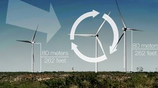 Wind Energy Commercial - How It Works Promo