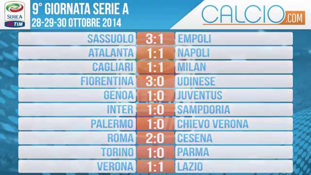 Giornata Serie A