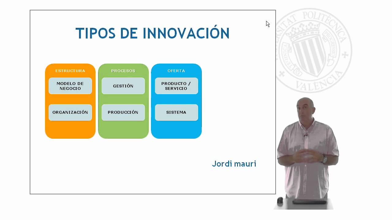 Tipos de innovaci n upv youtube for Tipos de toldos para balcones