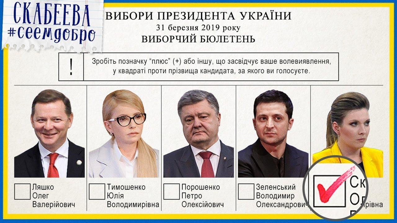 Итоги выборов на Украине: первые результаты