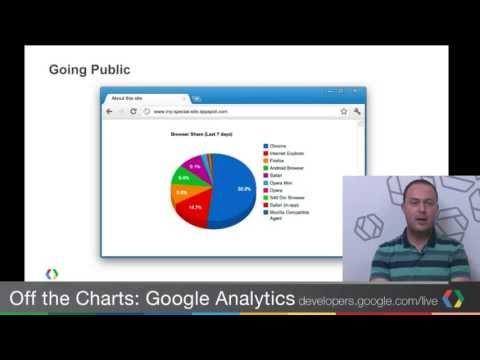 Off the Charts: Google Analytics superProxy