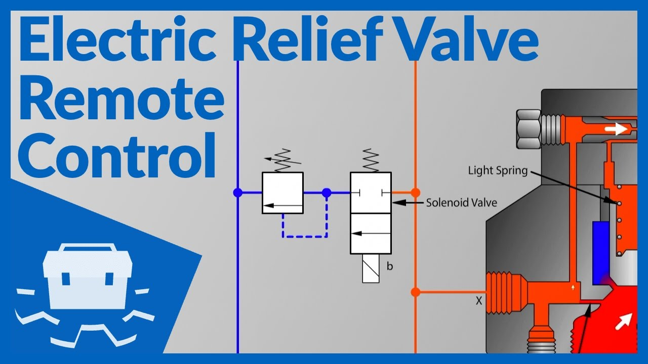 Electric Relief Valve Remote Control Youtube