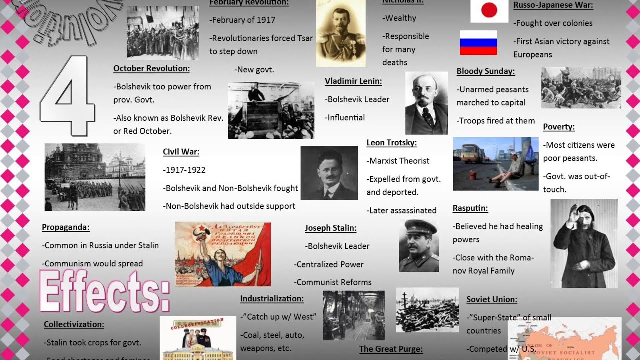 the impact of the leadership of the 1917 russian revolution on the country In the years leading up to the russian revolution of 1917, the country had a succession of wars these were, the crimean war (1854-56), the russo-turkish war (1877-78), the russo-japanese war (1904-1905), and world war i (1914-18) all of these required a lot from the state, including tax dollars and manpower.