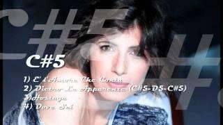 Dietro Le Apparenze - Giorgia - Vocal Range (D3 - Bb5)