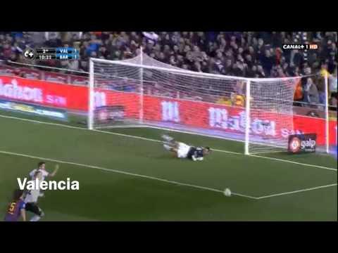 Los 13 penales fallados por Messi.