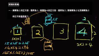 國中數學:B3-2-1 平方根與近似值161120
