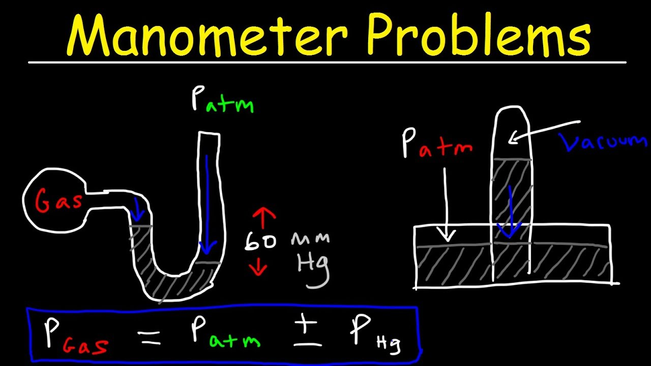 Manometer Pressure Problems, Introduction to Barometers ...