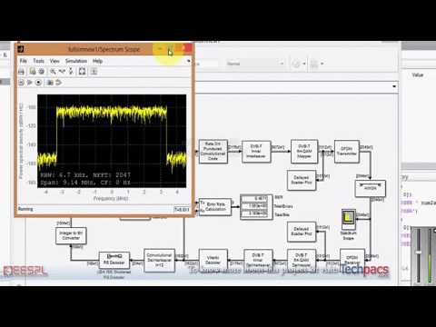 Digital video broadcasting approach in OFDM system in wireless communication