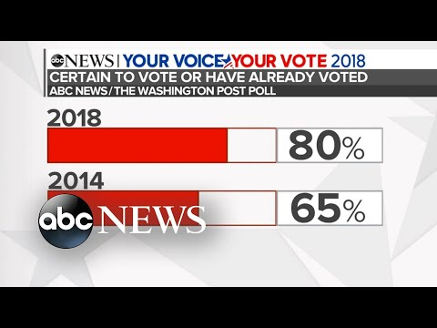 What\'s at stake in the 2018 midterm elections