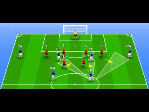 Edge of Play: Defending in the 4-2-3-1 Formation