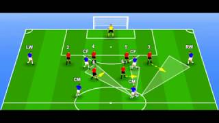 Cover images Edge of Play: Defending in the 4-2-3-1 Formation