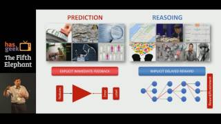 Keynote: Reasoning –The Next Frontier in Data Science