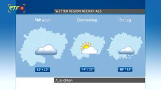 RTF.1-Wetter 21.09.2020