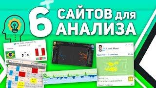 ✅ТОП 6 сайтов для анализа футбольных матчей + бонус screenshot 5