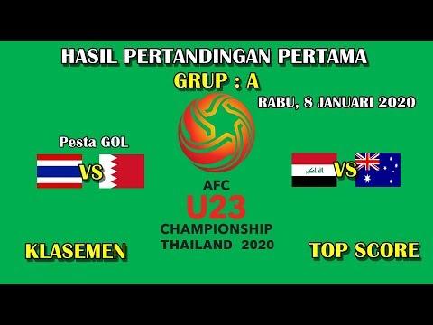 Hasil Pertandingan Pertama Piala Asia U23 2020 Grup A   AFC U23 Championship 2020 Thailand