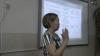 Календарно тематическое планирование в преподавании Русского языка