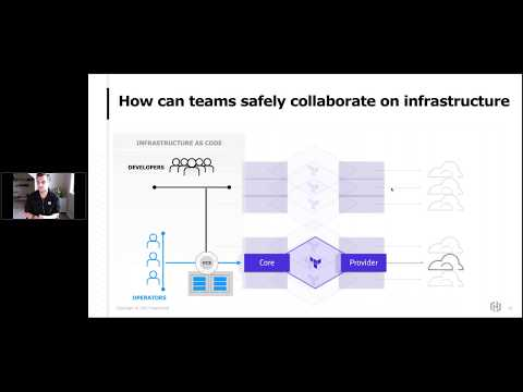 HashiCorp Terraform and the four phases of the journey to collaborating on infrastructure as code