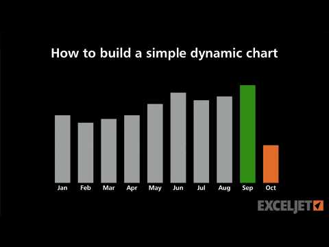 How to build a simple dynamic chart