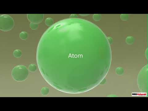 Class 9 Science - Structure of the Atom | Charged Particles in Matter