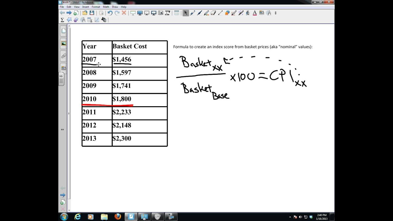 report on calculation of inflation in The formula to calculate inflation-adjusted cost price is: (cii of the year of sale/cii for the year of purchase)  actual cost price  report surge in petrol.