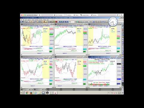 Can You Make Money With Trading Part 1 – Coffee with Markus