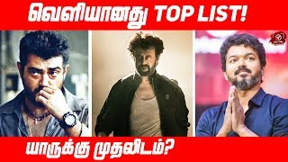 Highest Paying Celebrity 2019 | Forbes India 2019 Top 100 Celeb