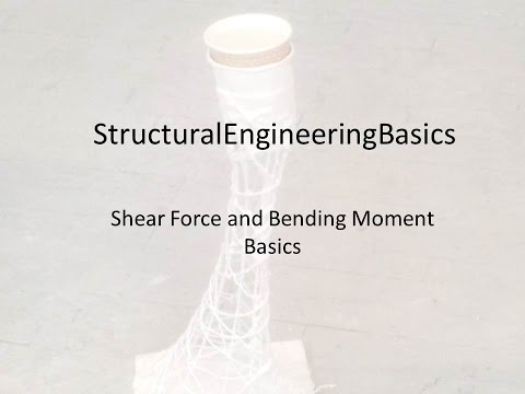 Shear forces and bending moments: the basics