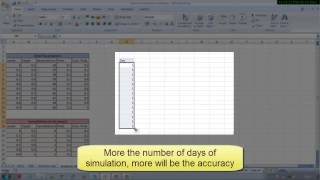 Business Simulation Modeling - explained with example