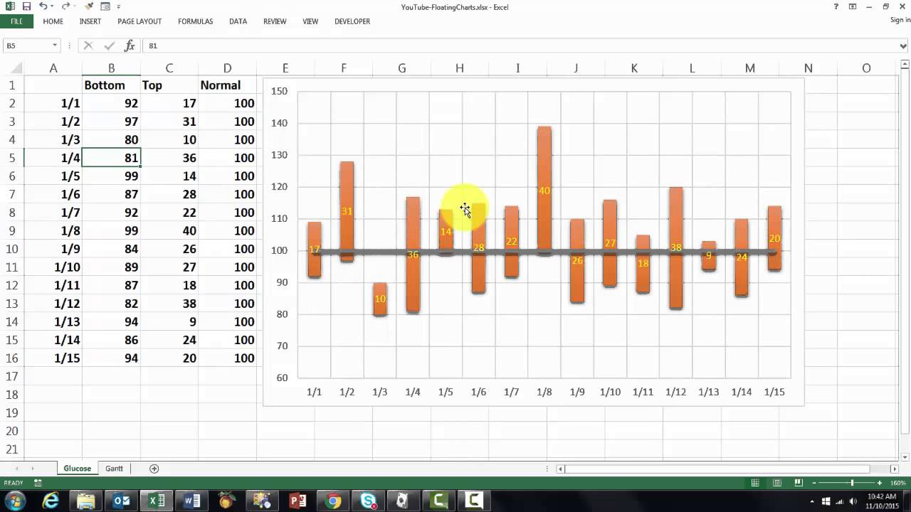 Floating charts in excel youtube ccuart Choice Image