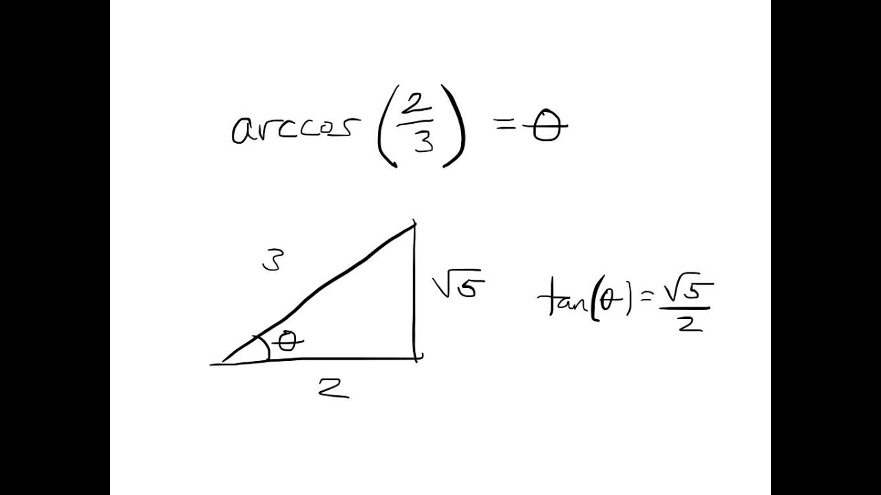 more with inverse trig