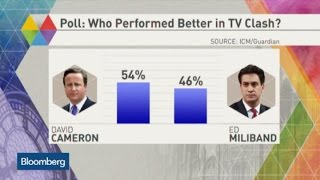 Viewers Choice: Who Won the U.K.'s First TV Debate?