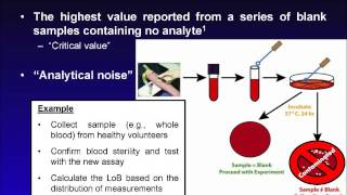 Evidence-Based Validation Part 1: Determining Limit of Detection and Analytical Sensitivity of PCR