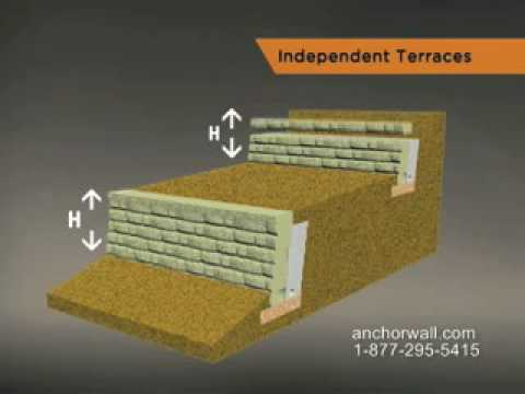 How to Build Independent Terraced Retaining Walls
