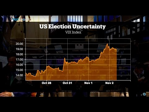 Money Talks: Global markets show signs of uncertainty ahead of presidential election