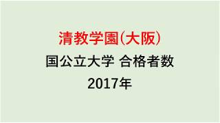 清教学園高校 大学合格者数 H29~H26年【グラフでわかる】