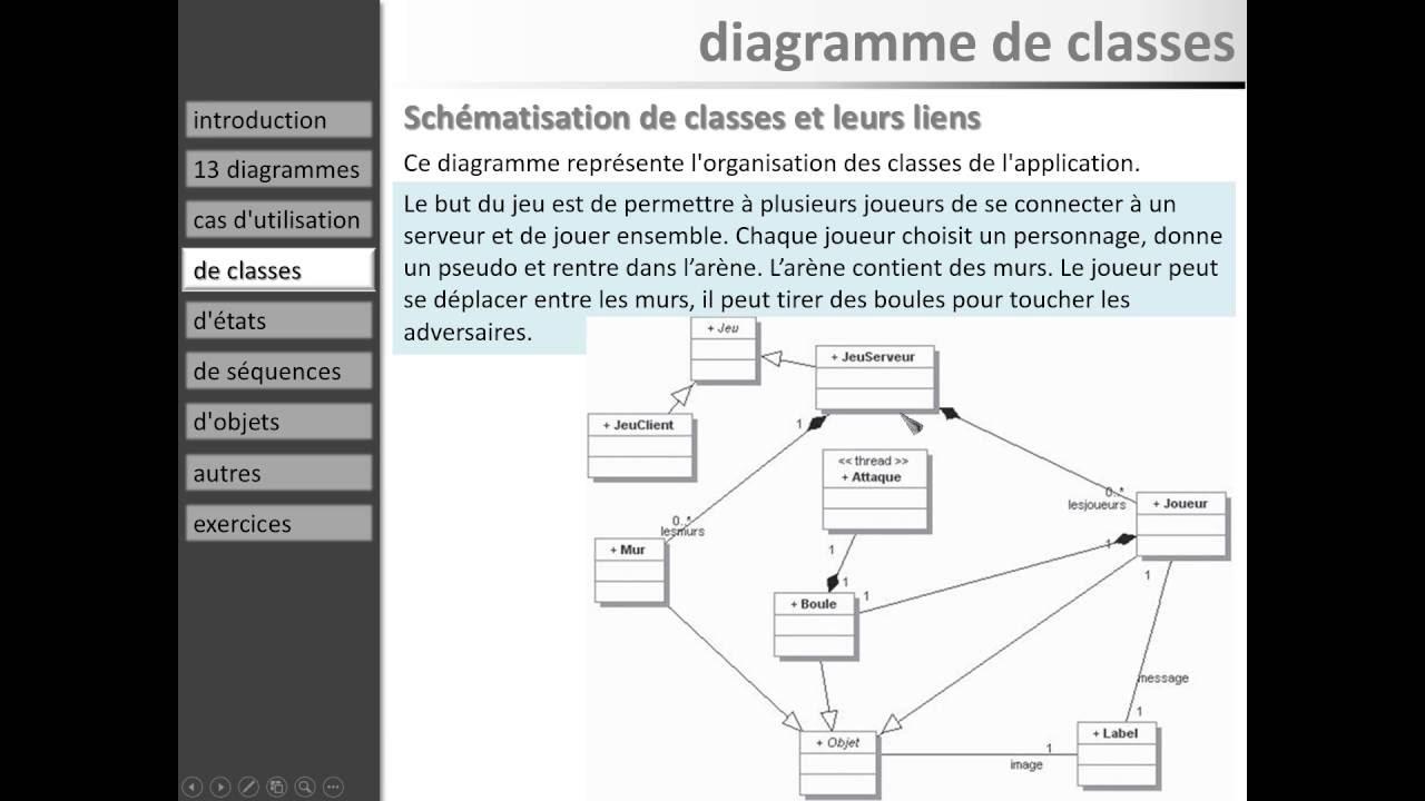 Cours UML (8 à 11 / 33) : diagramme de classes - YouTube
