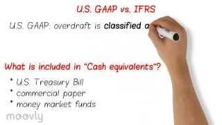 Cash and Cash Equivalents - CPA FAR Review