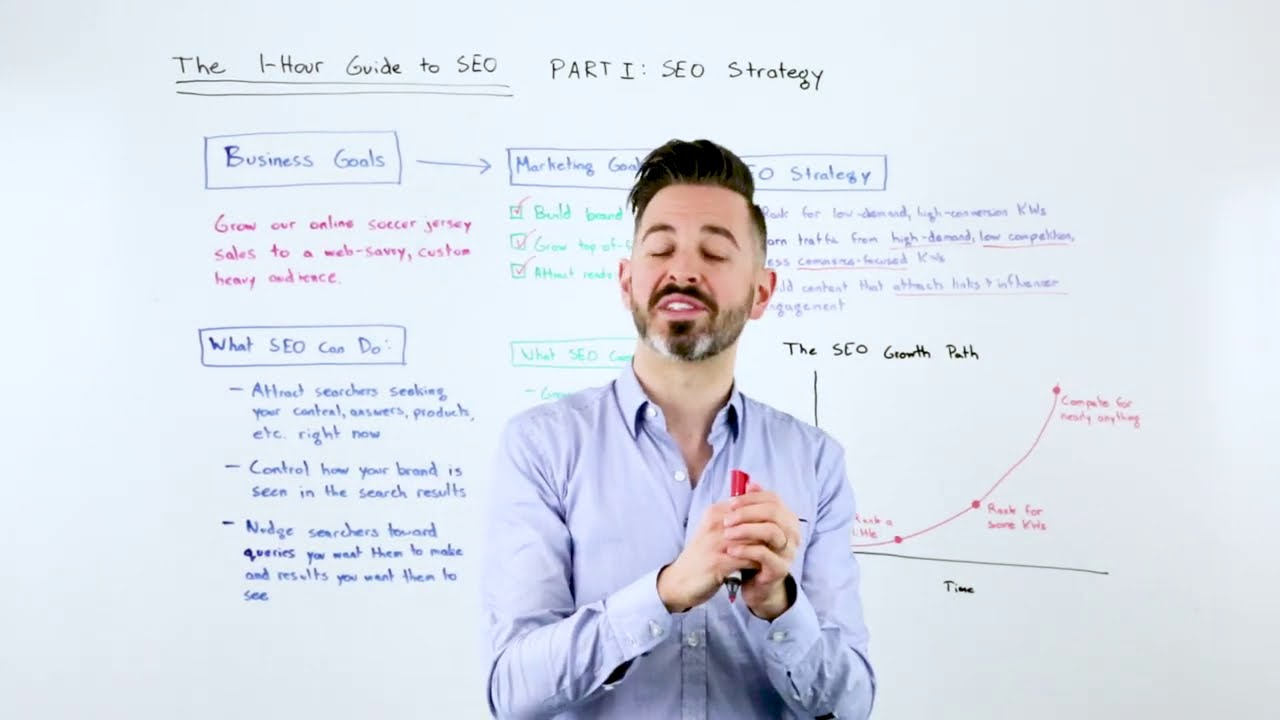 Download SEO Strategy - The One-Hour Guide to SEO, Part 1