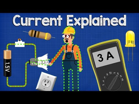 What is CURRENT– electric current explained, electricity bas