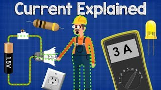 What is CURRENT- electric current explained, electricity basics