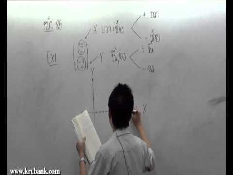 การแปลงทางเรขาคณิต ม 2 คณิตศาสตร์ครูพี่แบงค์ part 1