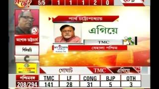 Bengal: Election desk update on leads of various districts on vote counting