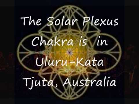 EARTH's CHAKRAS