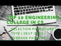 Top Engineering Colleges in CS - Average Package | Seats | Selection | Fees  - College Option